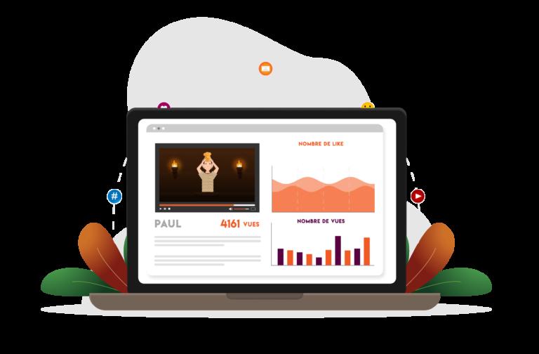 Stratégie vidéo marketing - Zanimal Prod